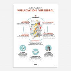La subluxación vertebral