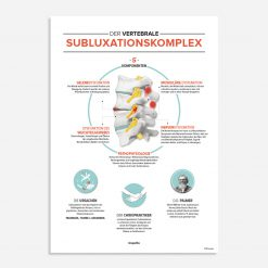 vertebrale subluxation