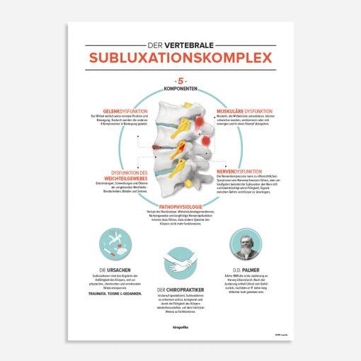 vertebrale subluxation