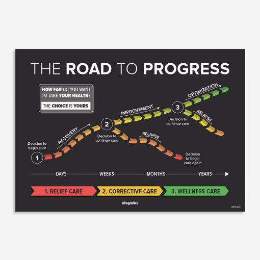 the road to progress