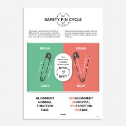 safety pin cycle
