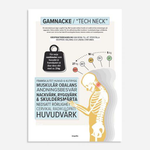 gamnacke kiropraktik