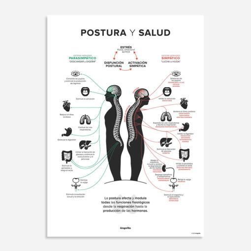 postura y salud