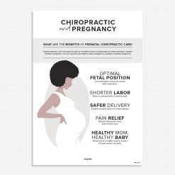 chiropractic pregnancy poster